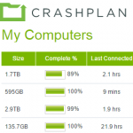 Crashplan Cloud backups